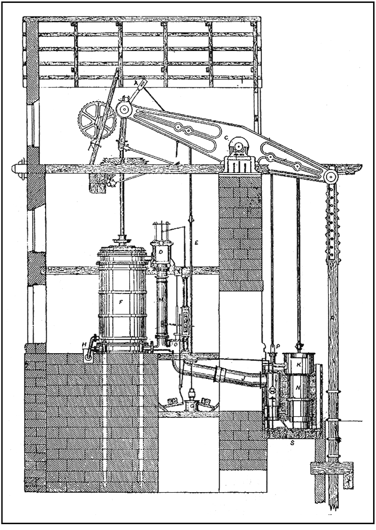 A Cornish beam-engine house showing the engine in position