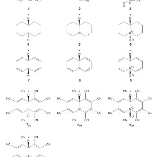 Schematic representation of acids studied in this work