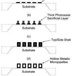 micromachined pipette array fabrication procedure a create silicon membrane using high temperature [ 797 x 1465 Pixel ]