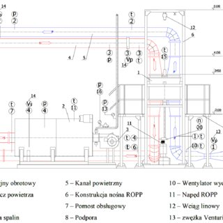 (PDF) Selective catalytic reduction scr in rotary air heater