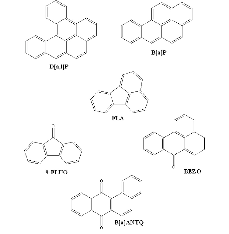 Chemical structures of the PAH and OPAH compounds examined