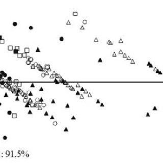 (PDF) Mandibles of Leaf-Cutting Ants: Morphology Related