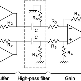 Process flow of sensor fabrication on silicon (1a)–(1h