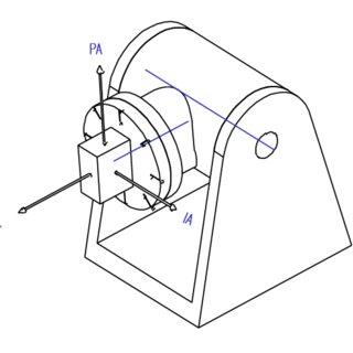 (PDF) Integrated micro-electro-mechanical sensor
