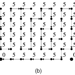 (PDF) The Image Foresting Transform: Theory, Algorithms