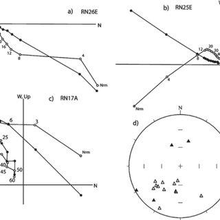 Intrusive rocks classification diagram, Streickeisen (1976
