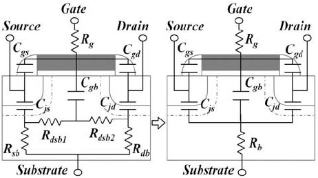 Equivalent circuit of an RF-MOSFET when it is turned off