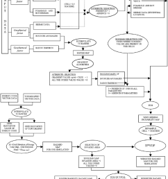 flow chart reporting step by step the procedure used to define the volcanic hazard [ 850 x 1120 Pixel ]