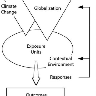 (PDF) Climate Change and the Global Financial Crisis: A