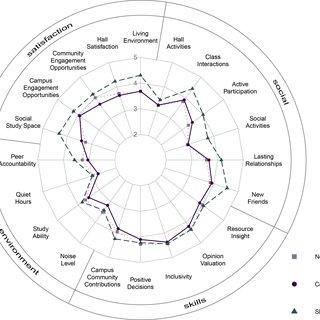 (PDF) Using sustainability education to enhance a sense of