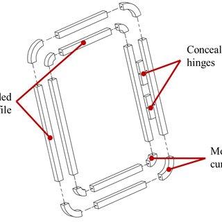 Door Components Diagram & Marvelous Car Door Lock Parts