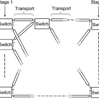 Energy per bit consumed by a variety of 2010-era switches