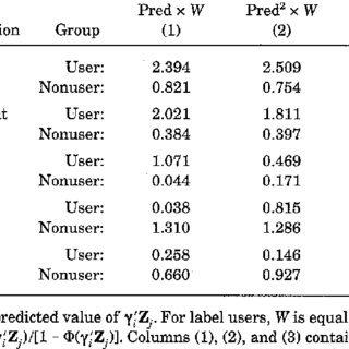 (PDF) The Effect of Food Label Use on Nutrient Intakes: An