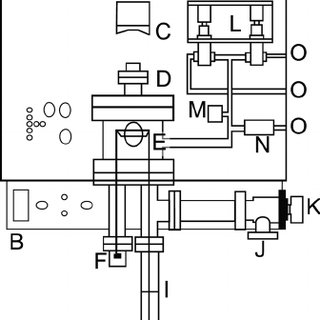 Measured real and imaginary surface impedance ( Z ) for