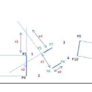 Sketch of the 2D air conditioning duct new parameters. 5