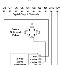 wiring connections to 3 way valve controller and valve  [ 850 x 1067 Pixel ]