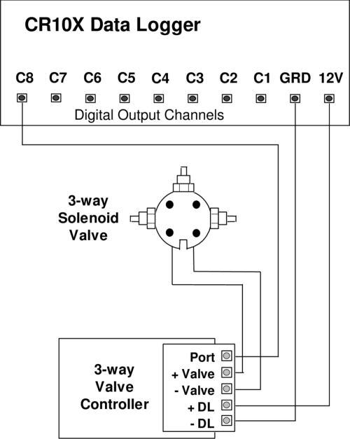 small resolution of wiring connections to 3 way valve controller and valve