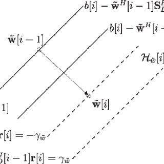 Geometric interpretation of the JIO-SM-NLMS reduced-rank
