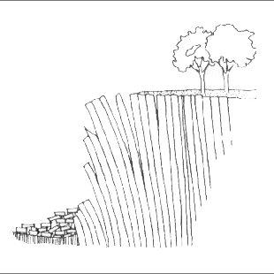 -Comparativo entre as condições limites de tombamento