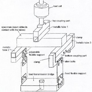 Three-point Bending Beam Test. This critical strain in