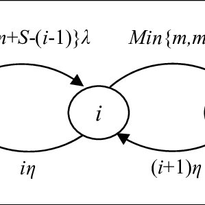 (PDF) Optimization Models for Critical Spare Parts