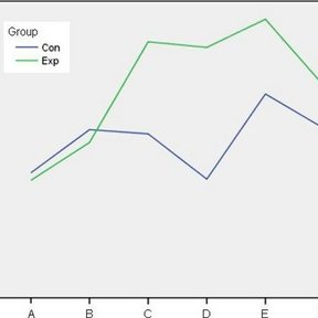 (PDF) Improving reasoning skills in secondary history