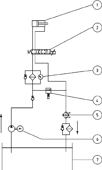 Diagram of the hydraulic system. ͑ 1 ͒ Hydraulic cylinder