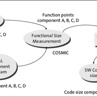 """Use case diagram for """"e-Pharmacy"""" with an integrated"""