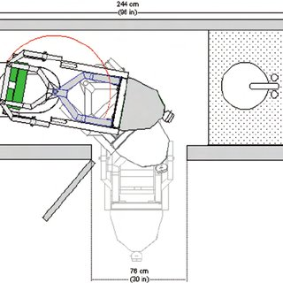 (PDF) Robotic Patient Lift and Transfer