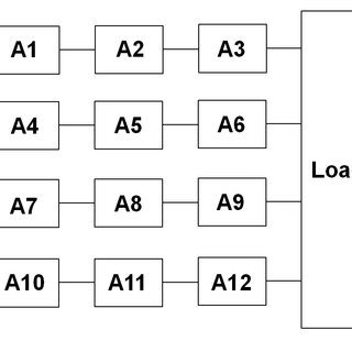 (PDF) High Redundancy Actuator with 12 Elements: Open- and