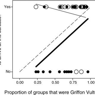 (PDF) Resource unpredictability promotes species diversity