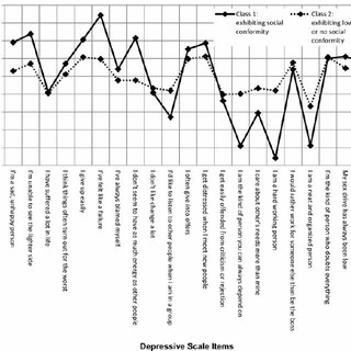 (PDF) Bridging Psychometrics and Survey Methodology: Can