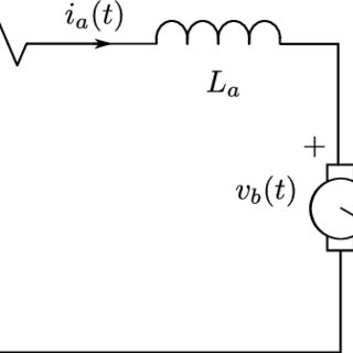 (PDF) State space control using LQR method for a cart