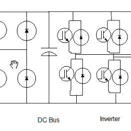 (PDF) Intelligent Induction Motor Drive