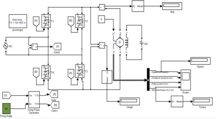 Simulink realization of armature voltage speed control