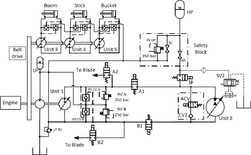 2: Closed-Circuit Series-Hybrid Swing Drive