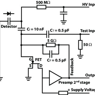 Scheme of the preamplifier. The single FET represents the