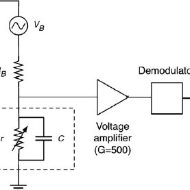 Charge readout circuit. The heart of the amplifier is a