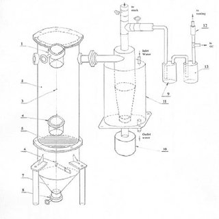 Updraft gasifier designed at KTH : (1) feeder, (2) updraft