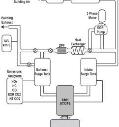diagram of the engine lab [ 850 x 1103 Pixel ]