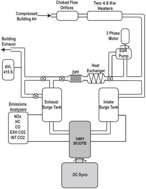 small resolution of diagram of the engine lab