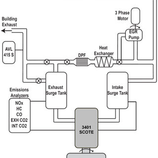 (PDF) RCCI Engine Operation Towards 60% Thermal Efficiency