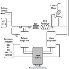 12 Valve Cummins Fuel System Diagram 2016 Dodge Ram 7 Pin Trailer Wiring Pdf Rcci Engine Operation Towards 60 Thermal Efficiency Of The Lab