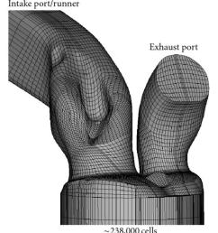 computational mesh for the single cylinder homogeneous gdi engine  [ 850 x 979 Pixel ]