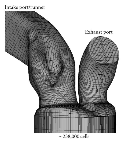 small resolution of computational mesh for the single cylinder homogeneous gdi engine