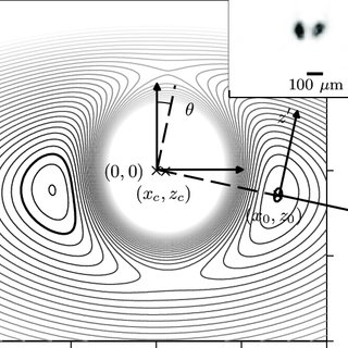(PDF) Rubidium-87 Bose-Einstein condensate in an optically