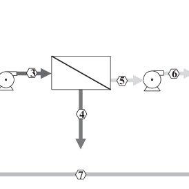 (PDF) Split partial second pass design for SWRO plants