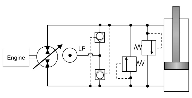 -Basic Displacement Control Circuit for a linear actuator