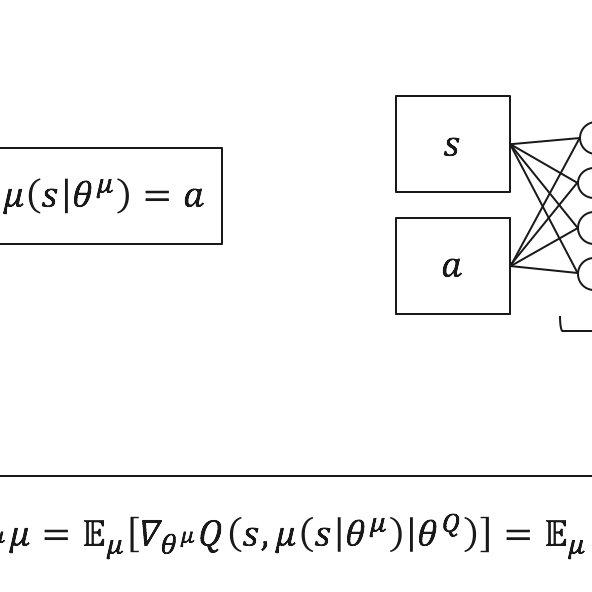 Two quadrant