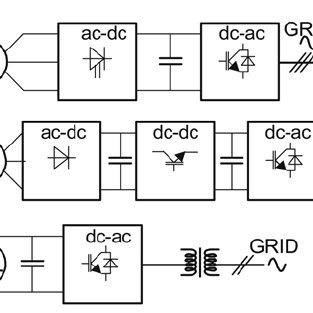 Circuit configuration during D2 and D3 conducting (solid